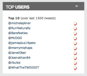 Top Users BFrunning 4.17.11